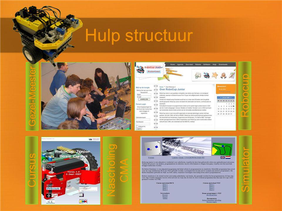 Simulator Hulp structuur Gezel-Meester Robocup Cursus Nascholing CMA
