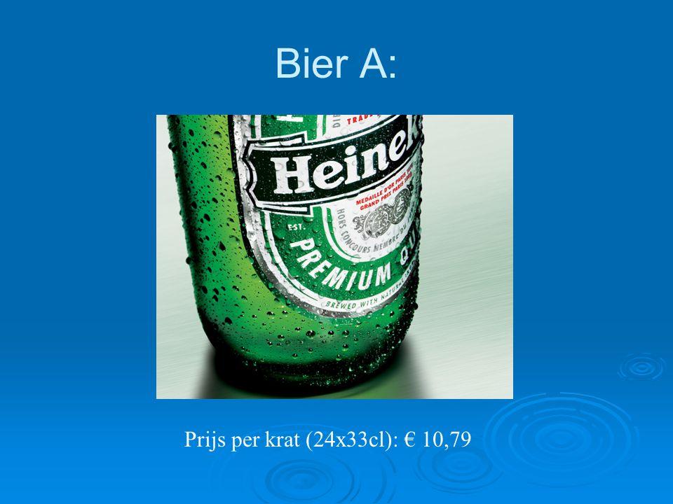 Bier A: Prijs per krat (24x33cl): € 10,79