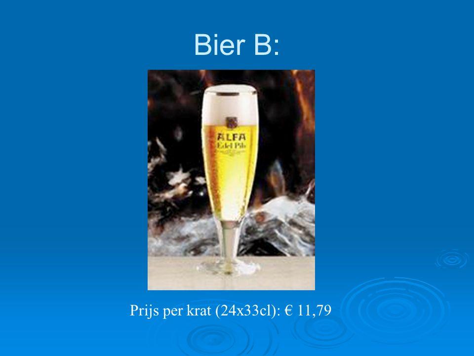 Bier B: Prijs per krat (24x33cl): € 11,79