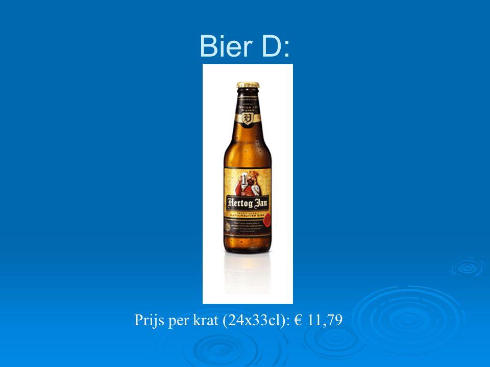 Bier D: Prijs per krat (24x33cl): € 11,79
