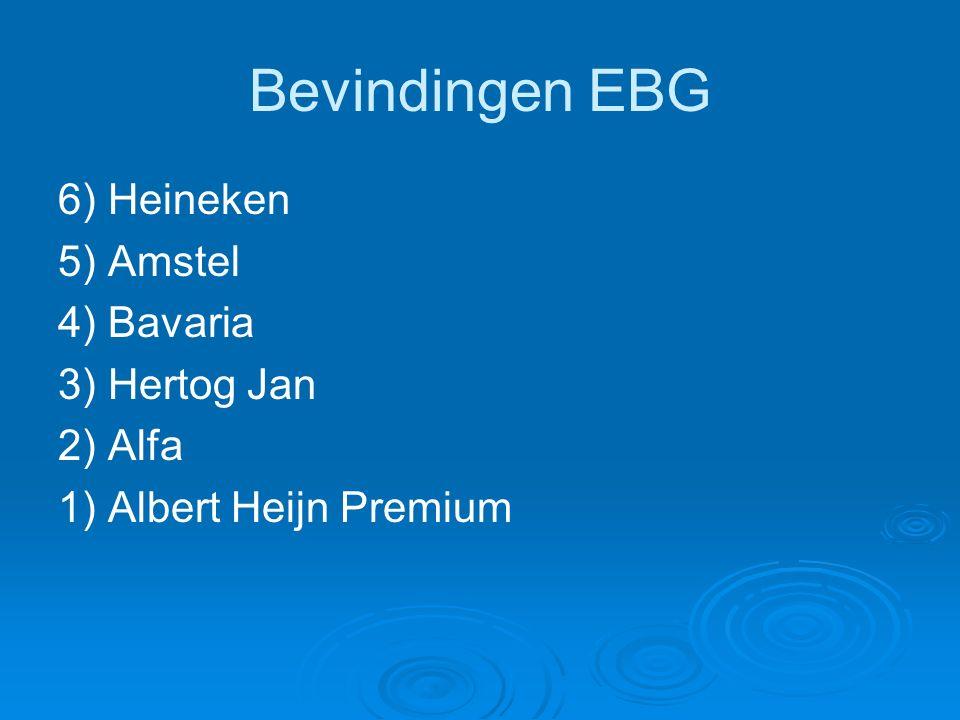 Bevindingen EBG 6) Heineken 5) Amstel 4) Bavaria 3) Hertog Jan 2) Alfa 1) Albert Heijn Premium