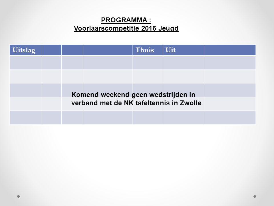 UitslagThuisUit PROGRAMMA : Voorjaarscompetitie 2016 Jeugd Komend weekend geen wedstrijden in verband met de NK tafeltennis in Zwolle