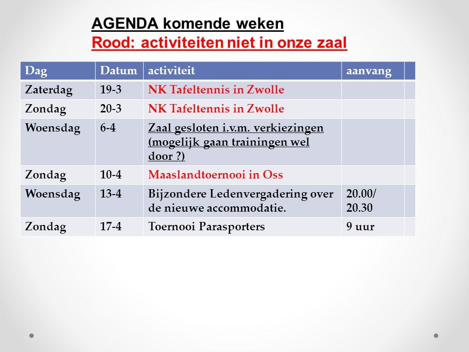 DagDatumactiviteitaanvang Zaterdag19-3NK Tafeltennis in Zwolle Zondag20-3NK Tafeltennis in Zwolle Woensdag6-4Zaal gesloten i.v.m.