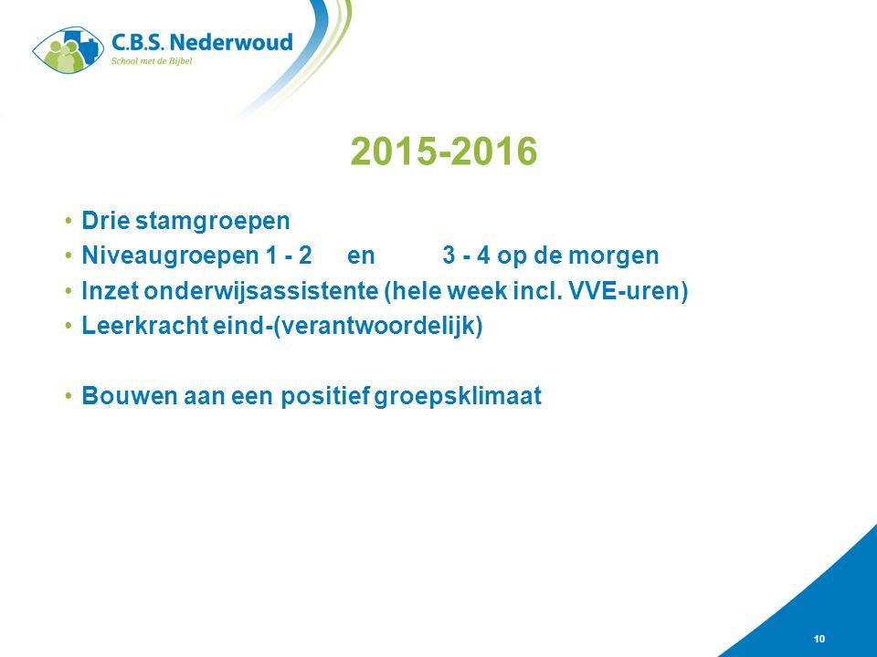 2015-2016 Drie stamgroepen Niveaugroepen 1 - 2 en 3 - 4 op de morgen Inzet onderwijsassistente (hele week incl.