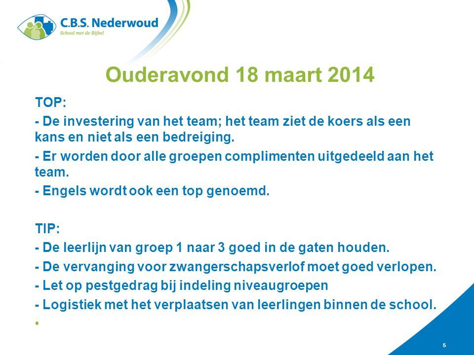 Ouderavond 18 maart 2014 TOP: - De investering van het team; het team ziet de koers als een kans en niet als een bedreiging.