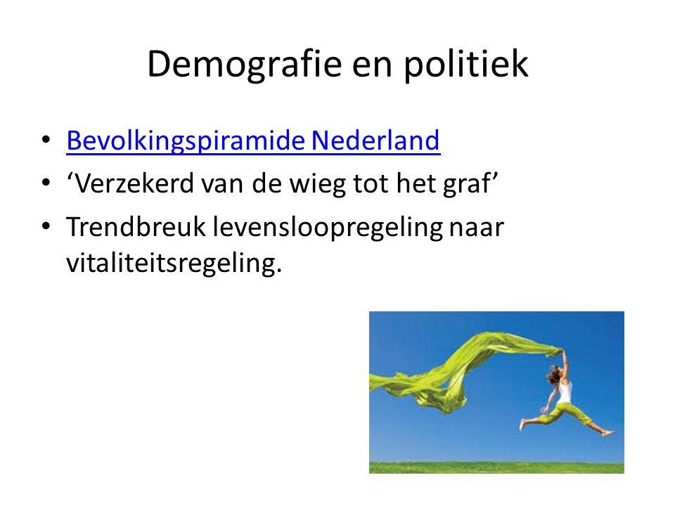 Demografie en politiek Bevolkingspiramide Nederland 'Verzekerd van de wieg tot het graf' Trendbreuk levensloopregeling naar vitaliteitsregeling.