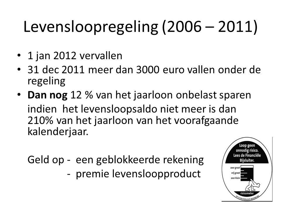 Levensloopregeling (2006 – 2011) 1 jan 2012 vervallen 31 dec 2011 meer dan 3000 euro vallen onder de regeling Dan nog 12 % van het jaarloon onbelast sparen indien het levensloopsaldo niet meer is dan 210% van het jaarloon van het voorafgaande kalenderjaar.