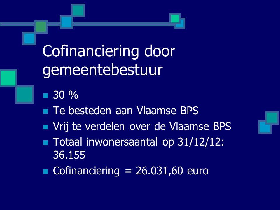 Cofinanciering door gemeentebestuur 30 % Te besteden aan Vlaamse BPS Vrij te verdelen over de Vlaamse BPS Totaal inwonersaantal op 31/12/12: 36.155 Cofinanciering = 26.031,60 euro