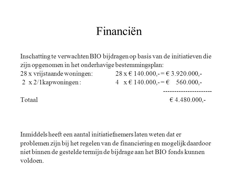 Financiën Inschatting te verwachten BIO bijdragen op basis van de initiatieven die zijn opgenomen in het onderhavige bestemmingsplan: 28 x vrijstaande woningen: 28 x € 140.000,- = € 3.920.000,- 2 x 2/1kapwoningen :4 x € 140.000,- = € 560.000,- ---------------------- Totaal € 4.480.000,- Inmiddels heeft een aantal initiatiefnemers laten weten dat er problemen zijn bij het regelen van de financiering en mogelijk daardoor niet binnen de gestelde termijn de bijdrage aan het BIO fonds kunnen voldoen.