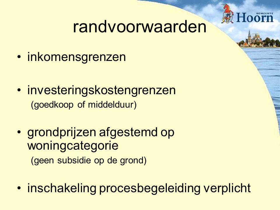 resultaat Hoornbloem: 6 woningen voor starters opgeleverd (investeringskosten 210.000,-- marktwaarde 250.000,--) Tuibrug: 4 groepen gaan aan de slag op bouwrijpe grond (totaal 20 woningen)