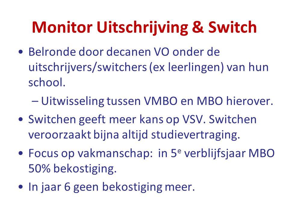 Monitor Uitschrijving & Switch Belronde door decanen VO onder de uitschrijvers/switchers (ex leerlingen) van hun school. –Uitwisseling tussen VMBO en