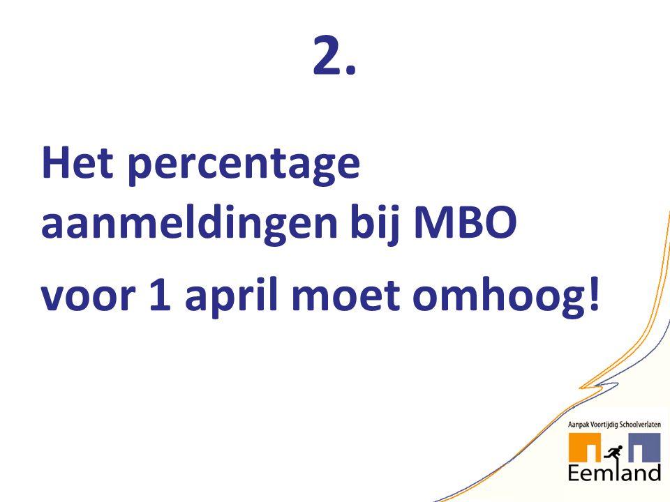 2. Het percentage aanmeldingen bij MBO voor 1 april moet omhoog!