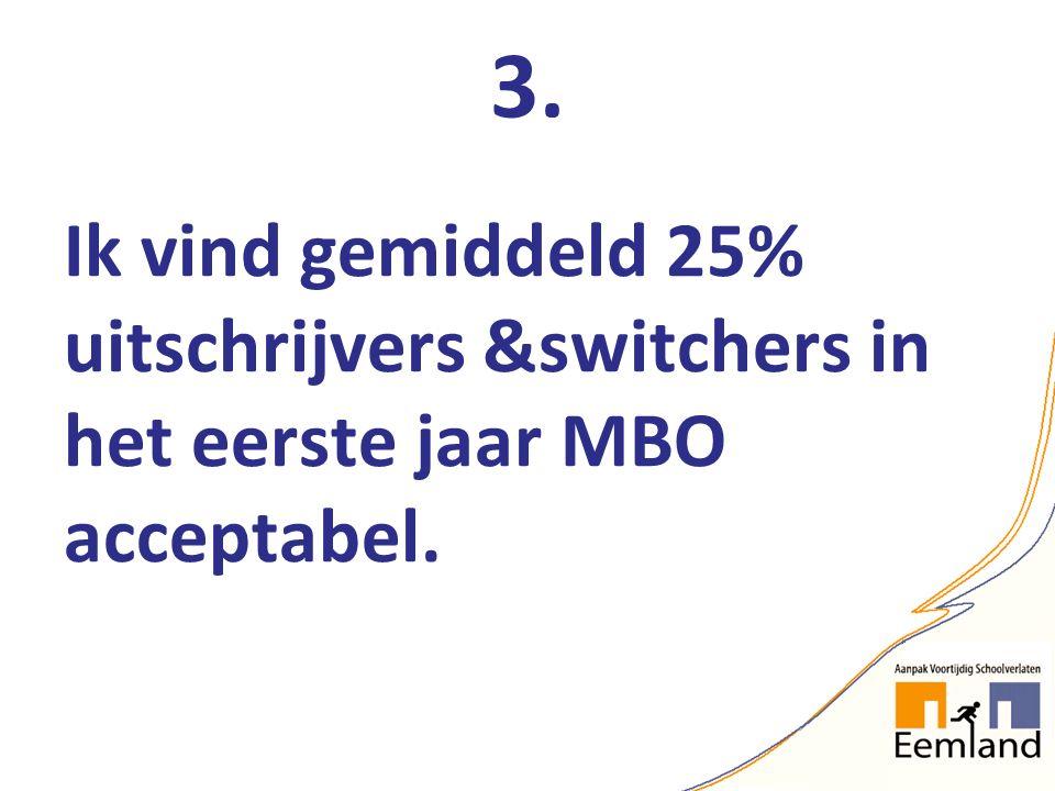 3. Ik vind gemiddeld 25% uitschrijvers &switchers in het eerste jaar MBO acceptabel.