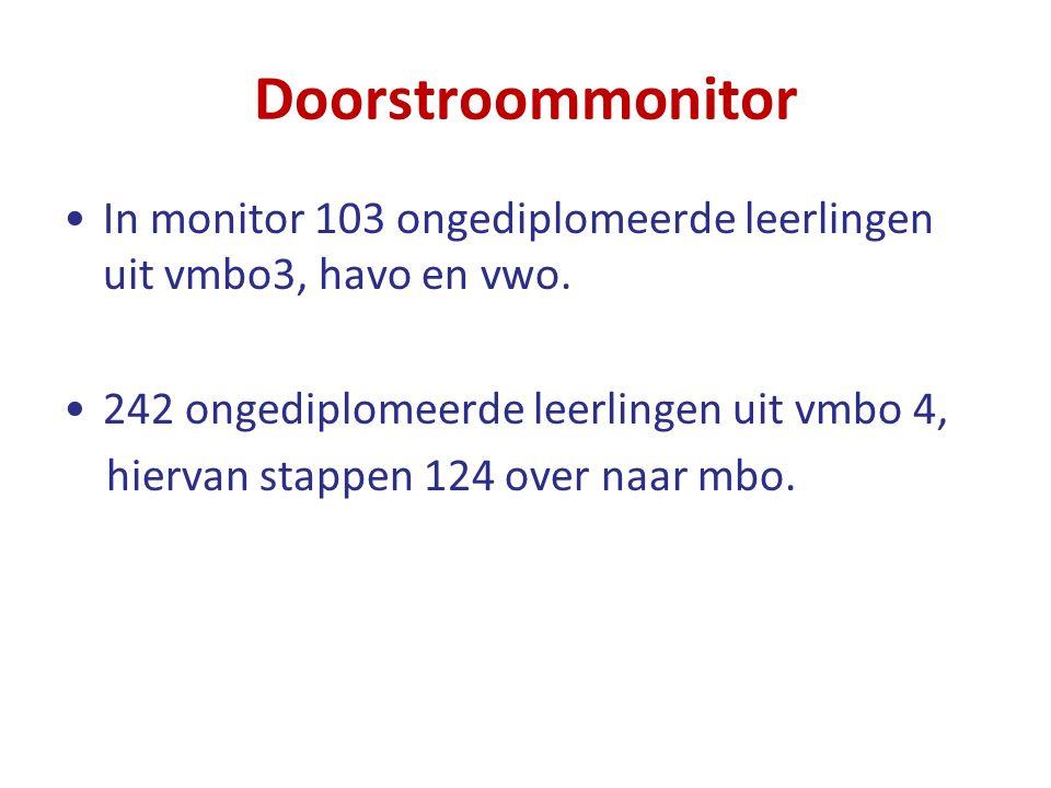 Doorstroommonitor In monitor 103 ongediplomeerde leerlingen uit vmbo3, havo en vwo. 242 ongediplomeerde leerlingen uit vmbo 4, hiervan stappen 124 ove