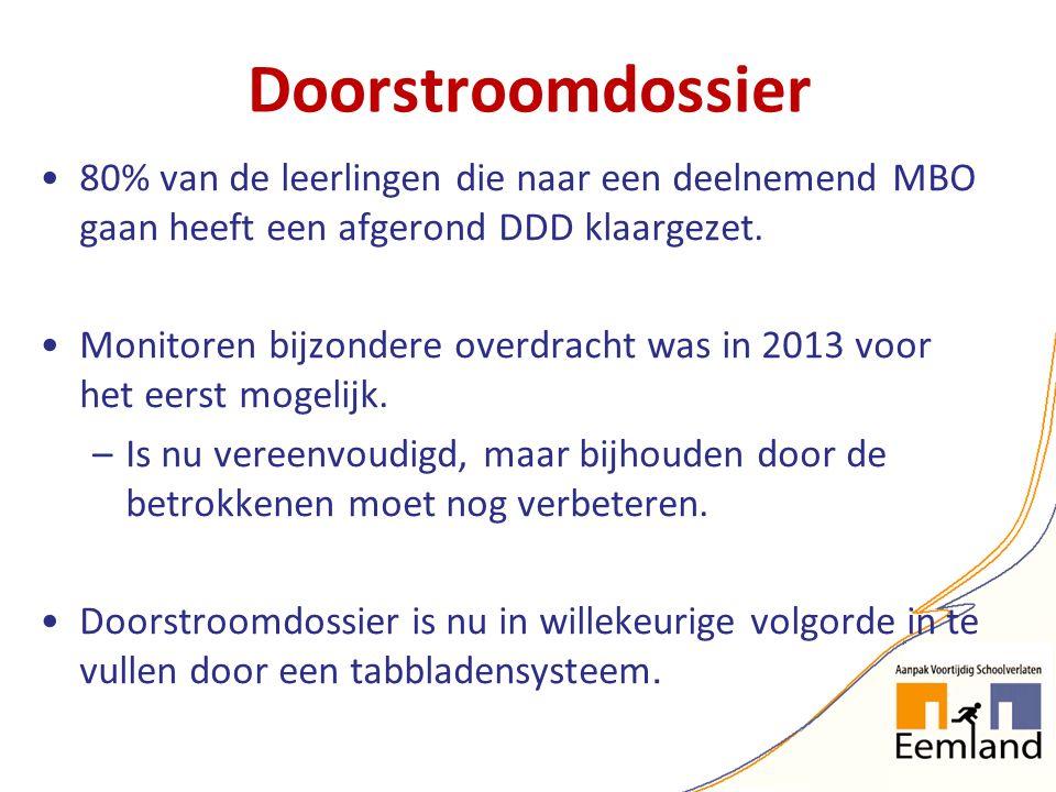 Doorstroomdossier 80% van de leerlingen die naar een deelnemend MBO gaan heeft een afgerond DDD klaargezet. Monitoren bijzondere overdracht was in 201