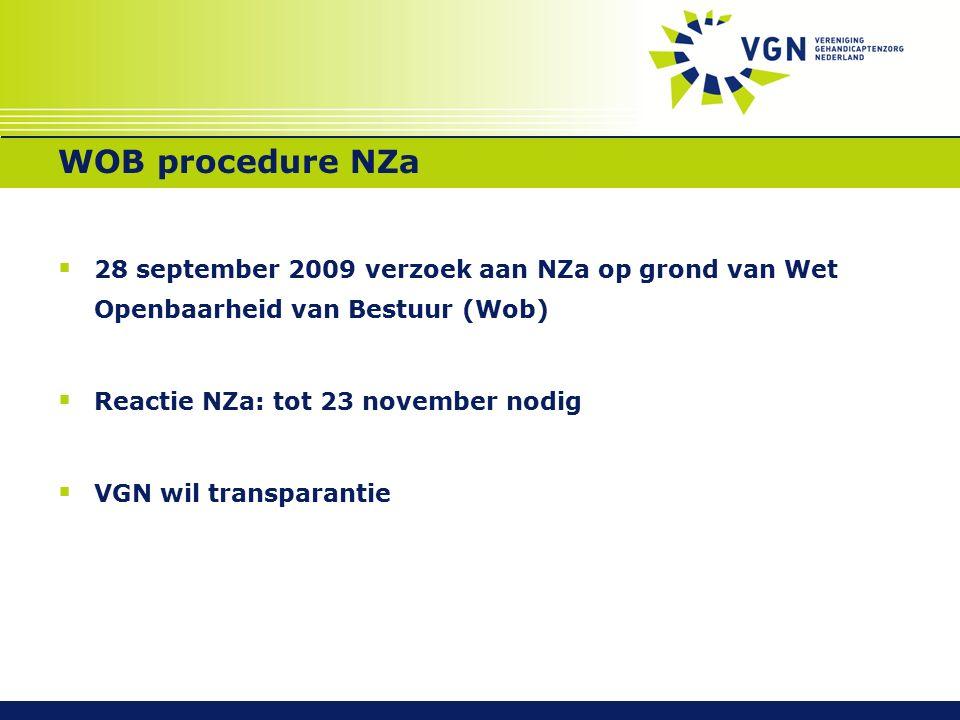 WOB procedure NZa  28 september 2009 verzoek aan NZa op grond van Wet Openbaarheid van Bestuur (Wob)  Reactie NZa: tot 23 november nodig  VGN wil transparantie