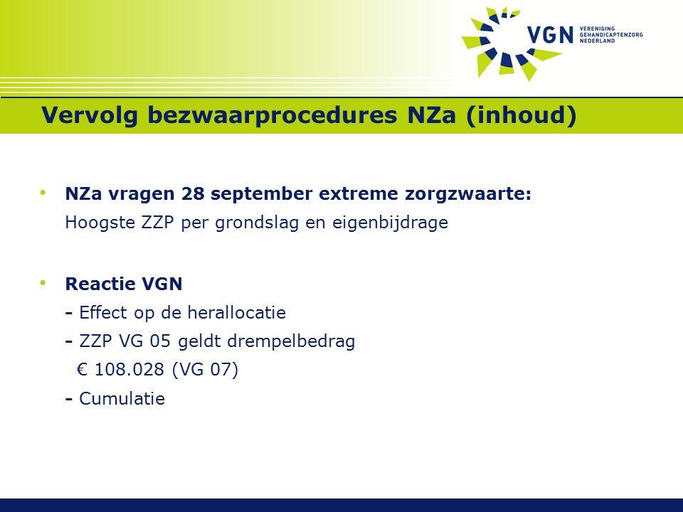 Vervolg bezwaarprocedures NZa (inhoud) NZa vragen 28 september extreme zorgzwaarte: Hoogste ZZP per grondslag en eigenbijdrage Reactie VGN - Effect op de herallocatie - ZZP VG 05 geldt drempelbedrag € 108.028 (VG 07) - Cumulatie