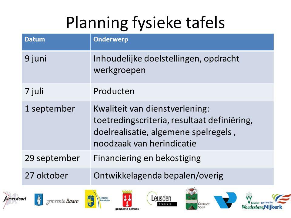 Planning fysieke tafels DatumOnderwerp 9 juniInhoudelijke doelstellingen, opdracht werkgroepen 7 juliProducten 1 septemberKwaliteit van dienstverlenin