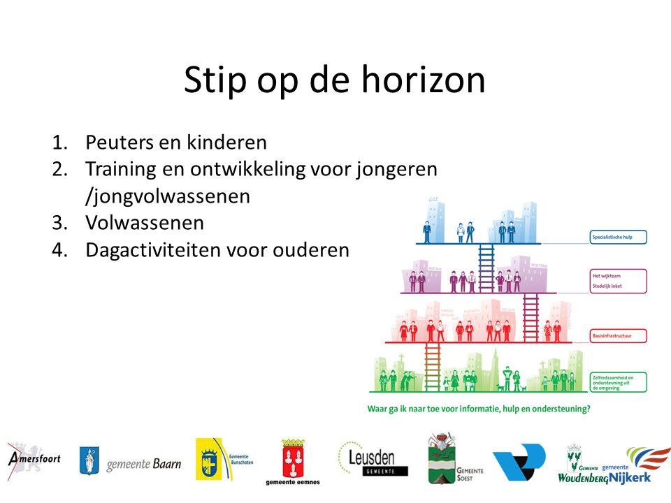 Stip op de horizon 1.Peuters en kinderen 2.Training en ontwikkeling voor jongeren /jongvolwassenen 3.Volwassenen 4.Dagactiviteiten voor ouderen