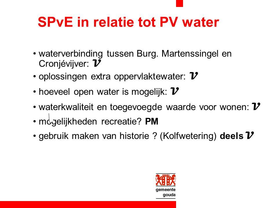 SPvE in relatie tot PV water waterverbinding tussen Burg.