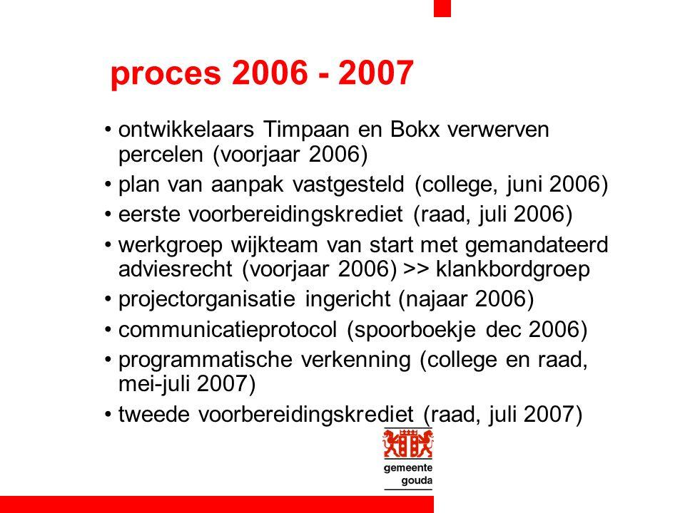 proces 2006 - 2007 ontwikkelaars Timpaan en Bokx verwerven percelen (voorjaar 2006) plan van aanpak vastgesteld (college, juni 2006) eerste voorbereidingskrediet (raad, juli 2006) werkgroep wijkteam van start met gemandateerd adviesrecht (voorjaar 2006) >> klankbordgroep projectorganisatie ingericht (najaar 2006) communicatieprotocol (spoorboekje dec 2006) programmatische verkenning (college en raad, mei-juli 2007) tweede voorbereidingskrediet (raad, juli 2007)