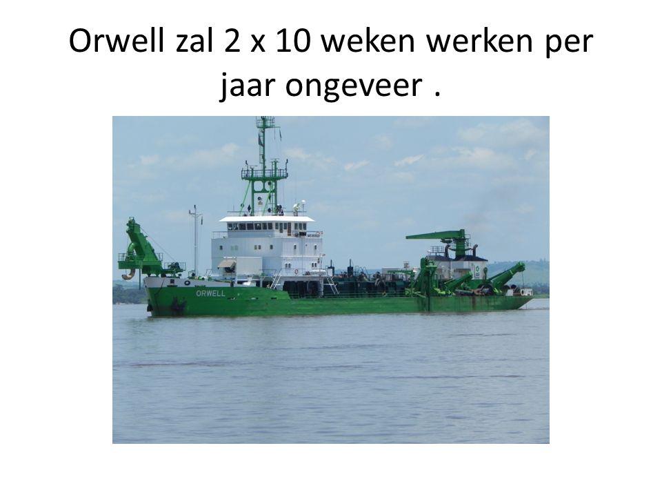 Orwell zal 2 x 10 weken werken per jaar ongeveer.