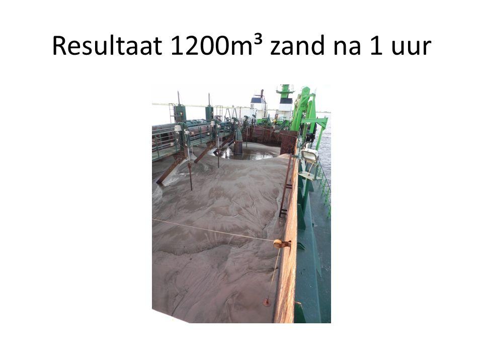 Resultaat 1200m³ zand na 1 uur