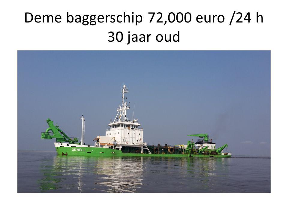 Deme baggerschip 72,000 euro /24 h 30 jaar oud