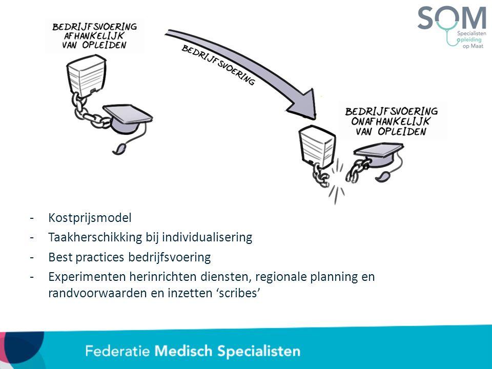 -Experimenten -Pilot's EPA's Anesthesiologie, Interne en Kindergeneeskunde -Regionale implementatieprojecten (OOR's NO, ON, Utrecht, OZON, Leiden, ZON)