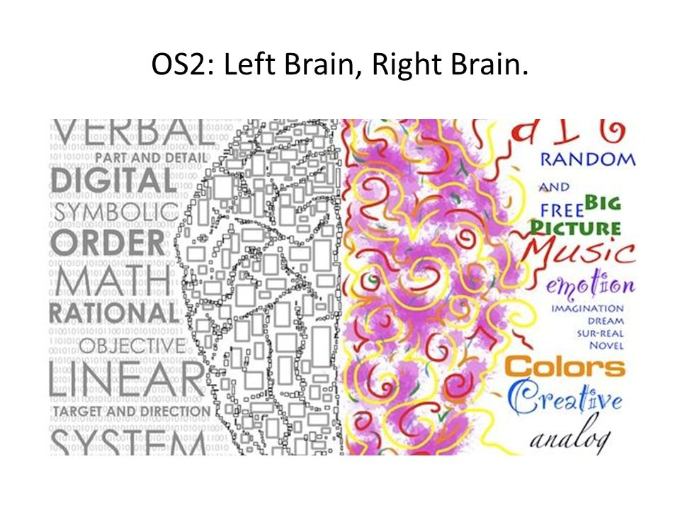 OS2: Left Brain, Right Brain.