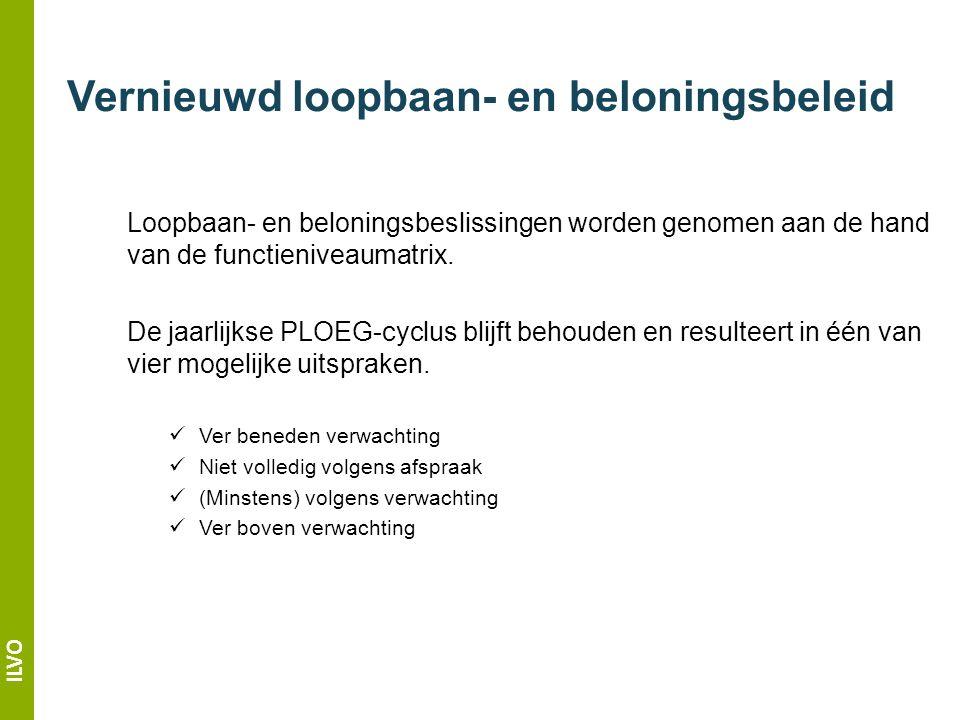 ILVO Vernieuwd loopbaan- en beloningsbeleid Loopbaan- en beloningsbeslissingen worden genomen aan de hand van de functieniveaumatrix.