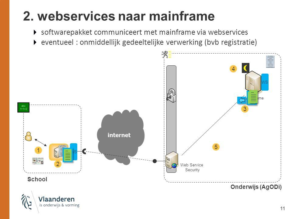 11 2. webservices naar mainframe Onderwijs (AgODi) Mainframe Instellingen (Directeur, medewerker, …) 1 2 3 School Web Service Security WS softwarepakk