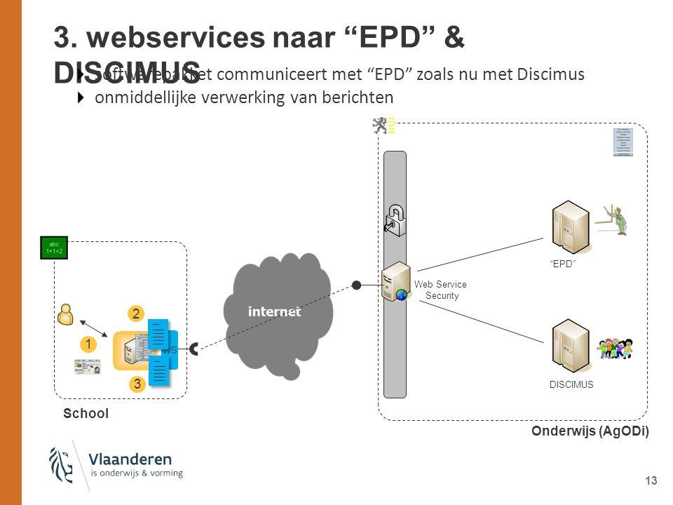 """13 3. webservices naar """"EPD"""" & DISCIMUS Onderwijs (AgODi) """"EPD"""" Instellingen (Directeur, medewerker, …) 1 2 3 School Web Service Security WS softwarep"""