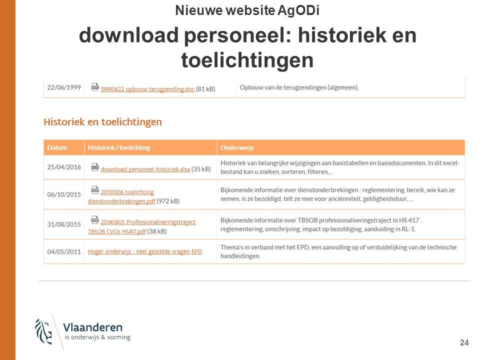 24 Nieuwe website AgODi download personeel: historiek en toelichtingen