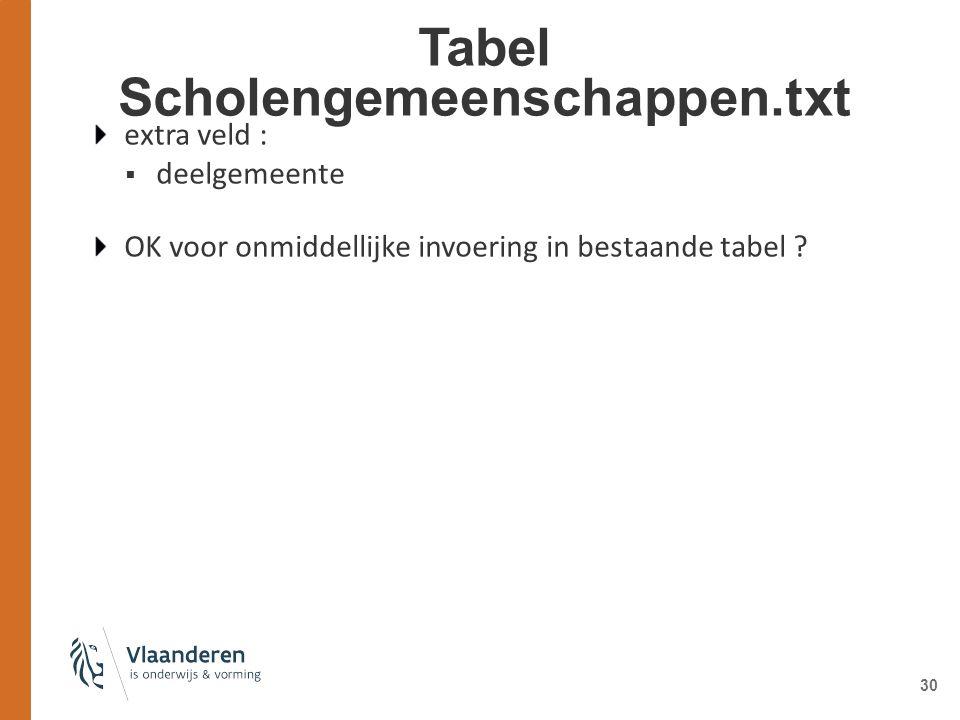 Tabel Scholengemeenschappen.txt extra veld :  deelgemeente OK voor onmiddellijke invoering in bestaande tabel ? 30