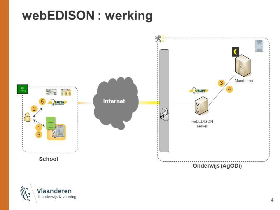 webEDISON server 4 webEDISON : werking Onderwijs (AgODi) Mainframe Instellingen (Directeur, medewerker, …) 1 2 3 4 6 School 5