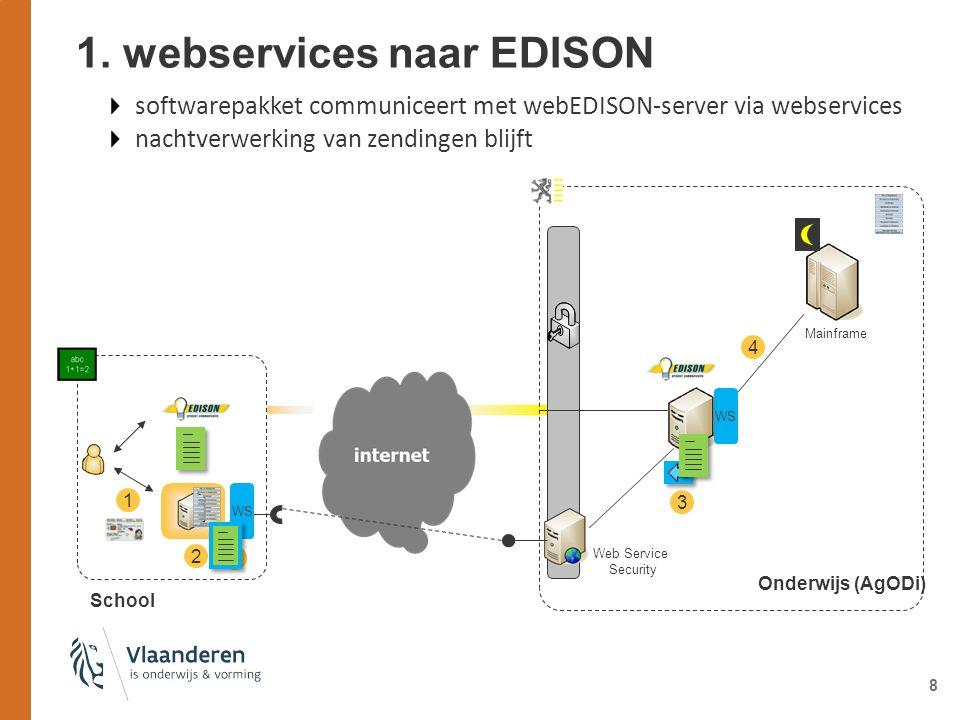 8 1. webservices naar EDISON Onderwijs (AgODi) Mainframe Instellingen (Directeur, medewerker, …) 5 School Web Service Security WS softwarepakket commu