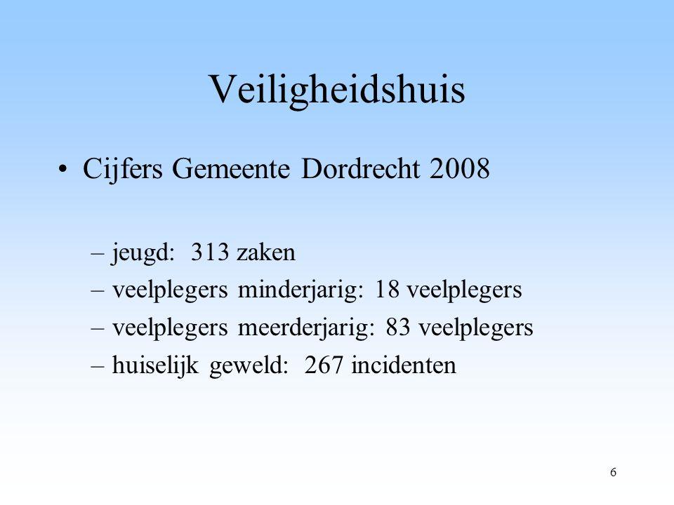 6 Veiligheidshuis Cijfers Gemeente Dordrecht 2008 –jeugd: 313 zaken –veelplegers minderjarig: 18 veelplegers –veelplegers meerderjarig: 83 veelplegers –huiselijk geweld: 267 incidenten
