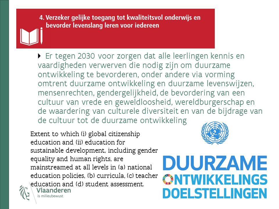 MVO Vlaanderen Registratie als netwerk/organisatie op MVO Vlaanderen www.mvovlaanderen.be www.mvovlaanderen.be