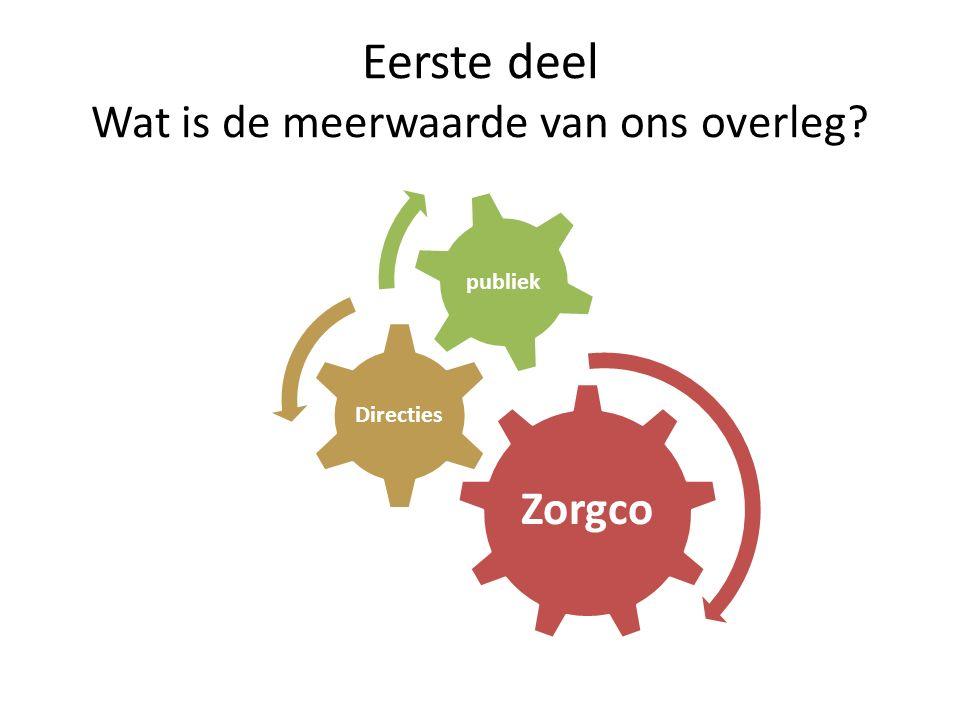 Eerste deel Wat is de meerwaarde van ons overleg Zorgco Directies publiek