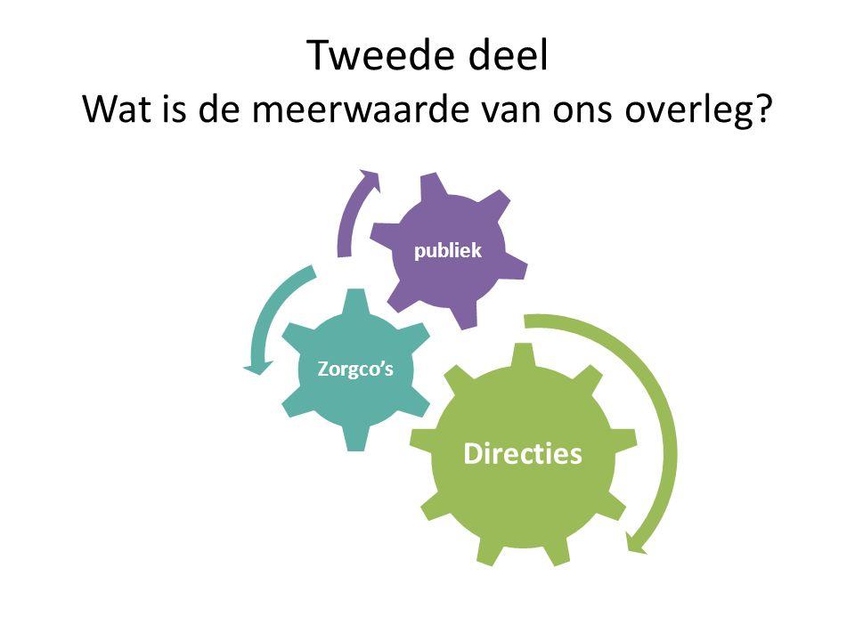 Tweede deel Wat is de meerwaarde van ons overleg Directies Zorgco's publiek