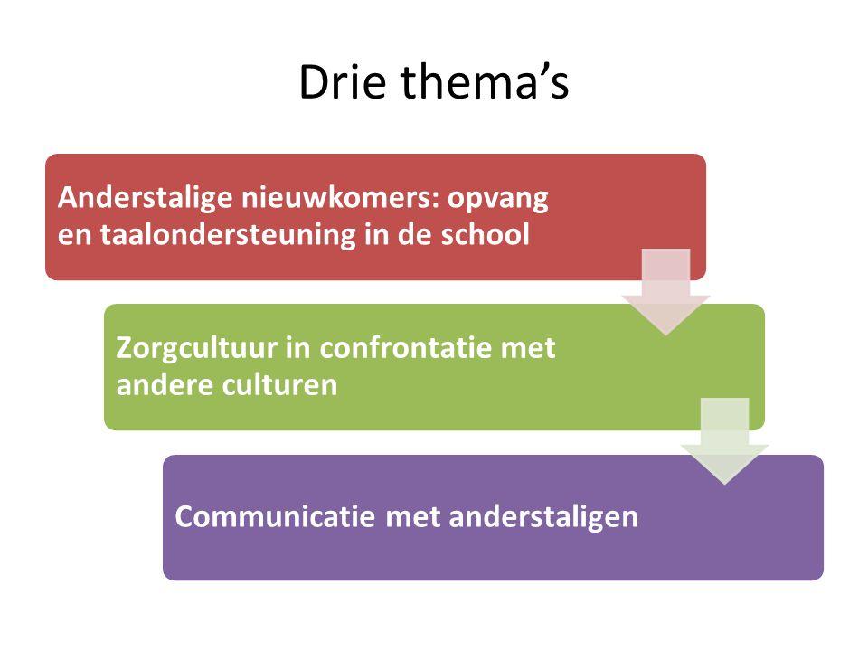 Drie thema's Anderstalige nieuwkomers: opvang en taalondersteuning in de school Zorgcultuur in confrontatie met andere culturen Communicatie met ander