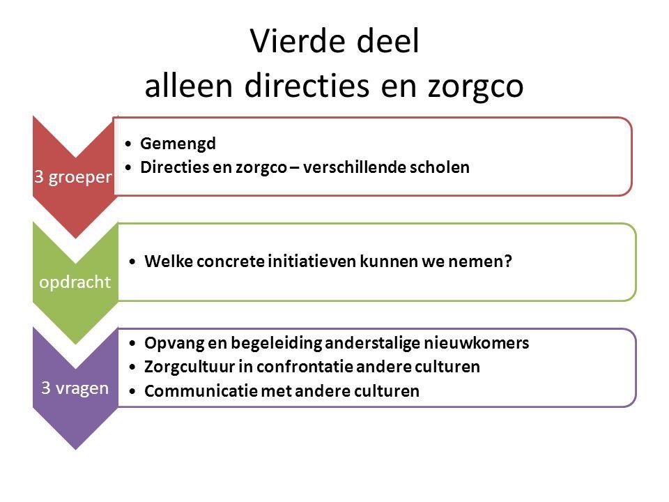 Vierde deel alleen directies en zorgco 3 groepen Gemengd Directies en zorgco – verschillende scholen opdracht Welke concrete initiatieven kunnen we ne