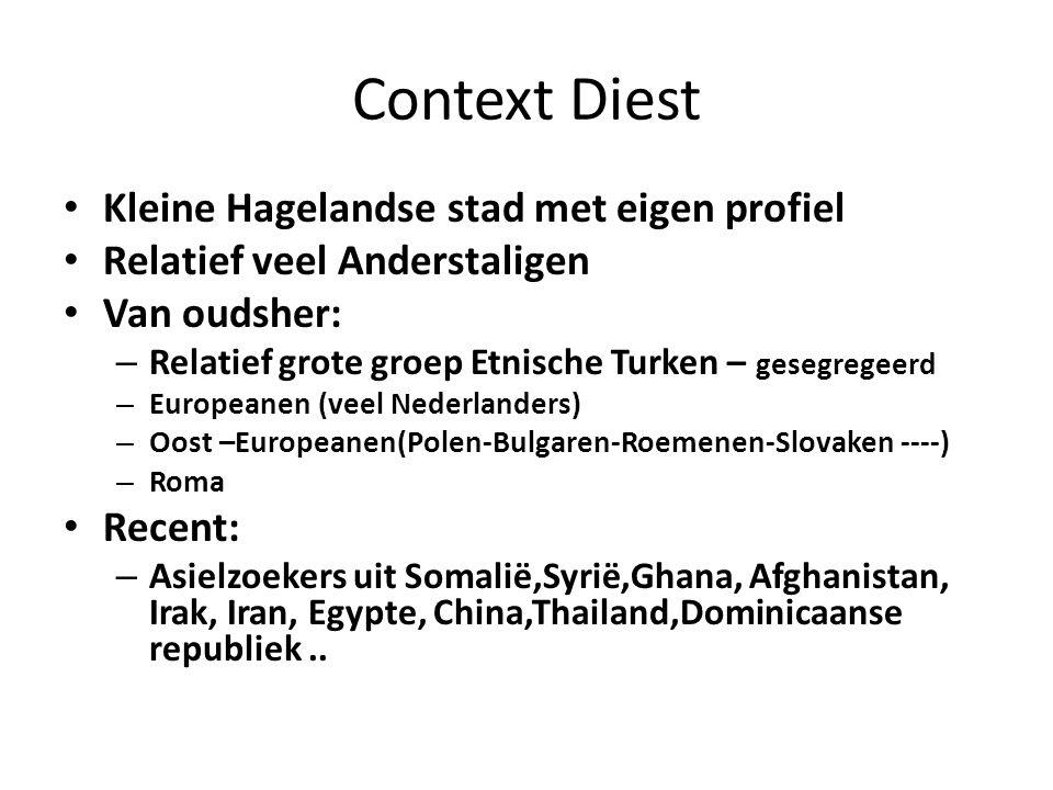 Context Diest Kleine Hagelandse stad met eigen profiel Relatief veel Anderstaligen Van oudsher: – Relatief grote groep Etnische Turken – gesegregeerd