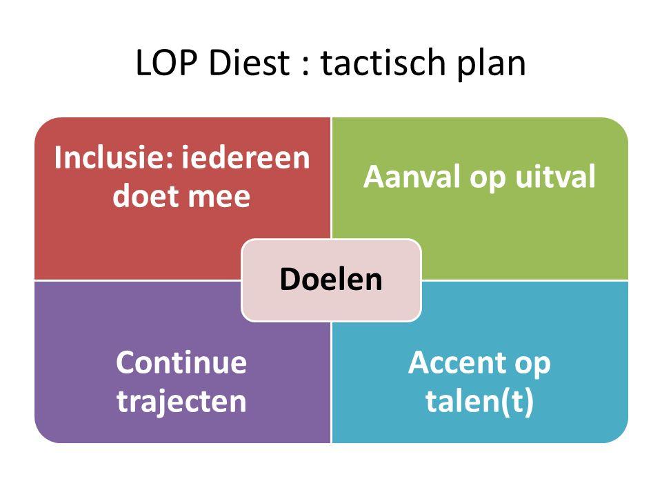 LOP Diest : tactisch plan Inclusie: iedereen doet mee Aanval op uitval Continue trajecten Accent op talen(t) Doelen
