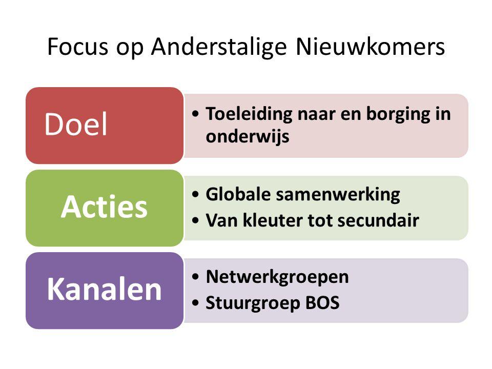 Focus op Anderstalige Nieuwkomers Toeleiding naar en borging in onderwijs Doel Globale samenwerking Van kleuter tot secundair Acties Netwerkgroepen St