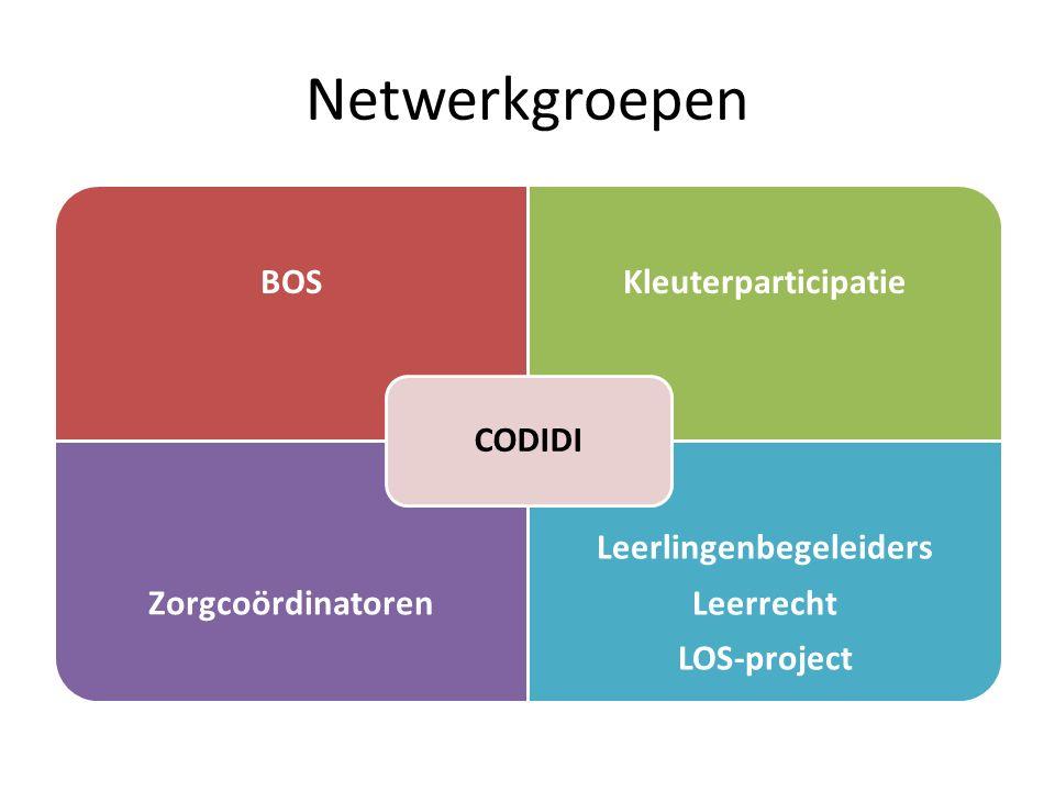 Netwerkgroepen BOSKleuterparticipatie Zorgcoördinatoren Leerlingenbegeleiders Leerrecht LOS-project CODIDI