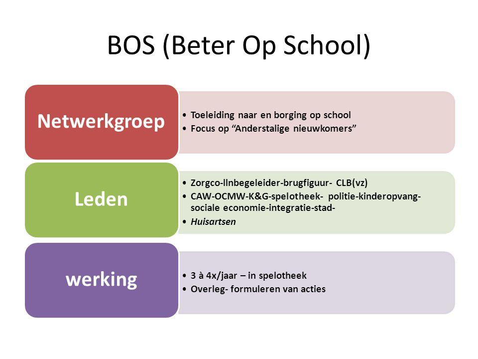 BOS (Beter Op School) Toeleiding naar en borging op school Focus op Anderstalige nieuwkomers Netwerkgroep Zorgco-llnbegeleider-brugfiguur- CLB(vz) CAW-OCMW-K&G-spelotheek- politie-kinderopvang- sociale economie-integratie-stad- Huisartsen Leden 3 à 4x/jaar – in spelotheek Overleg- formuleren van acties werking