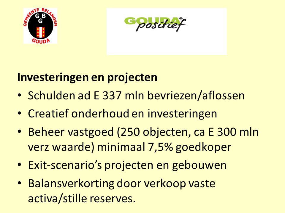 Investeringen en projecten Schulden ad E 337 mln bevriezen/aflossen Creatief onderhoud en investeringen Beheer vastgoed (250 objecten, ca E 300 mln ve