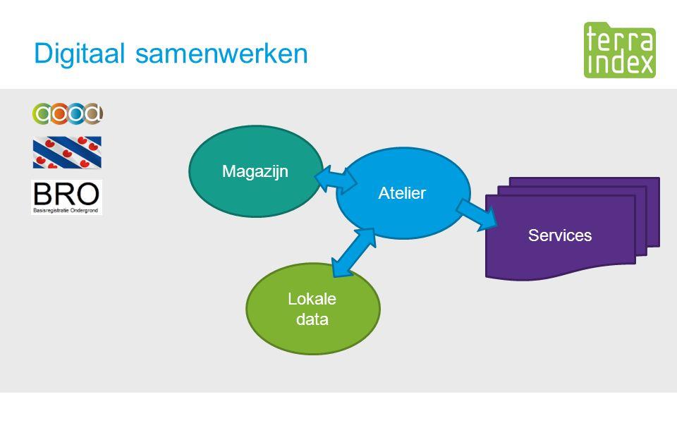 Lokale data Digitaal samenwerken Magazijn Atelier Services